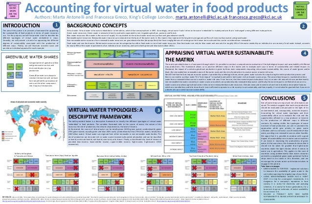 Accounting for virtual water in food products antonelli marta greco francesca fsdl2012