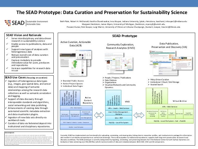 SEAD Prototype: Data Curation and Preservation for Sustainability Science