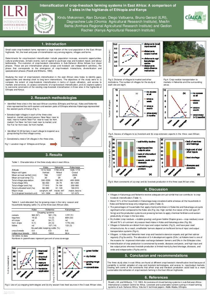Intensification of crop-livestock farming systems in East Africa: A comparison of                                         ...