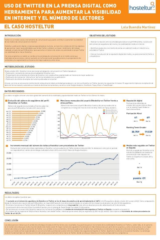 El uso de Twitter en la prensa digital como herramienta para aumentar la visibilidad en internet y el número de lectores. El caso Hosteltur