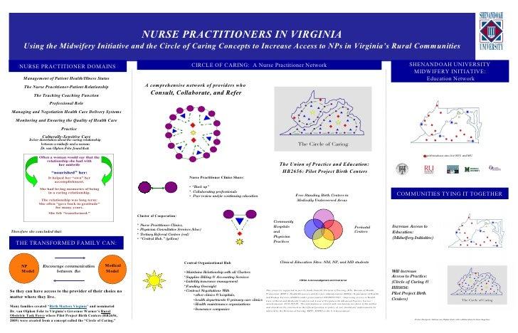 Poster Draft Vcnp Presentation 2010