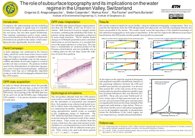 The role of subsurface topography and its implications on the water regime in the Urseren Valley, Switzerland 1  2  1  2  ...