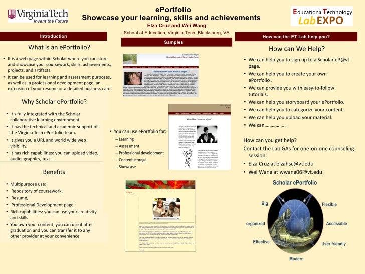 Elza Cruz and Wei Wang School of Education, Virginia Tech. Blacksburg, VA ePortfolio Showcase your learning, skills and ac...