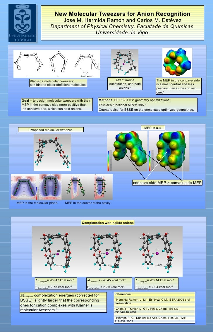 New Molecular Tweezers for Anion Recognition Jose M. Hermida Ramón and Carlos M. Estévez Department of Physical Chemistry....