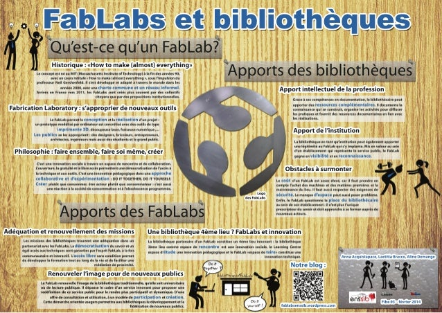 Fablabs et bibliotheques