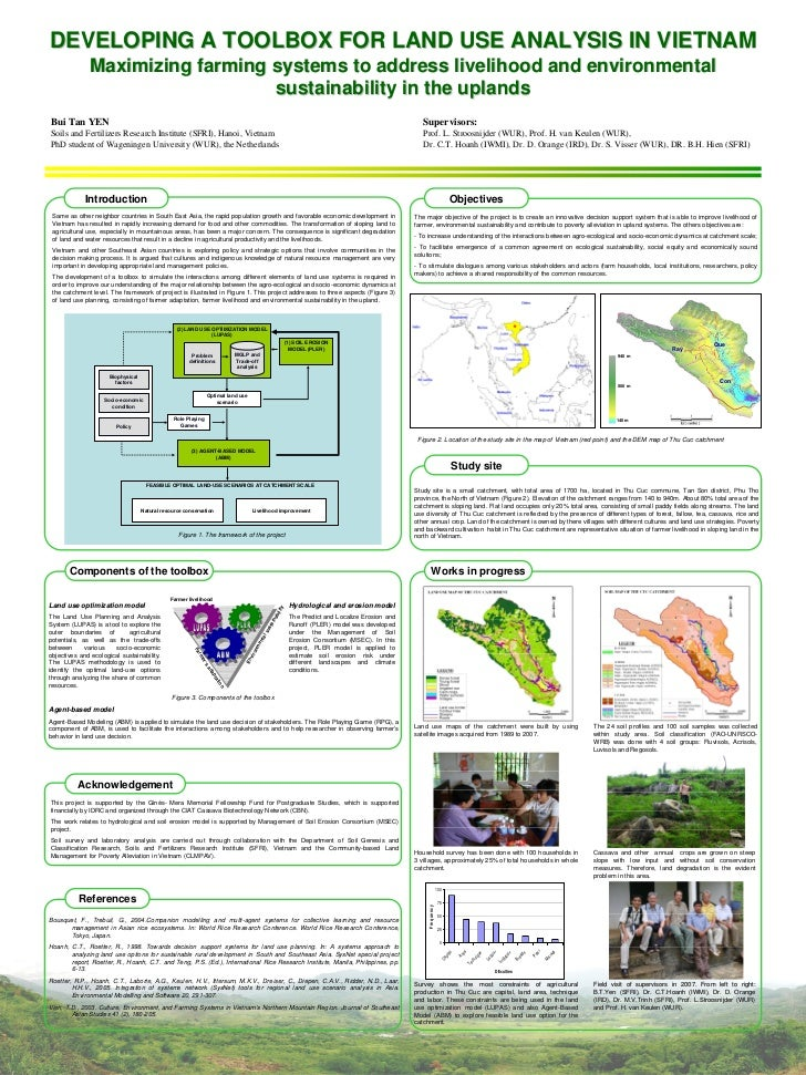 DEVELOPING A TOOLBOX FOR LAND USE ANALYSIS IN VIETNAM                Maximizing farming systems to address livelihood and ...