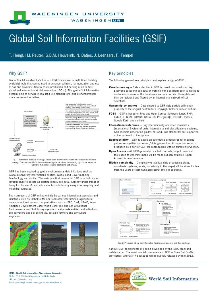 "Poster ""Global Soil Information Facilities"""