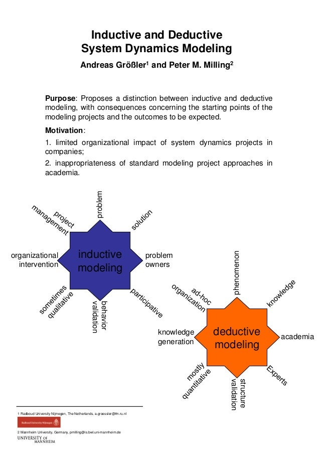 Inductive and Deductive System Dynamics Modeling Andreas Größler1 and Peter M. Milling2 Purpose: Proposes a distinction be...
