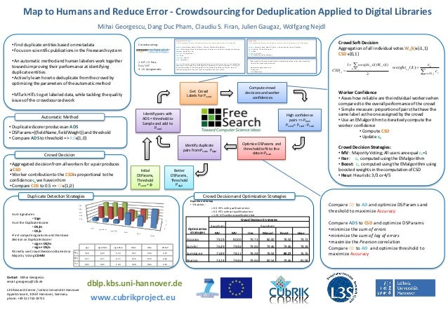 Map to Humans and Reduce Error - Crowdsourcing for Deduplication Applied to Digital Libraries                             ...