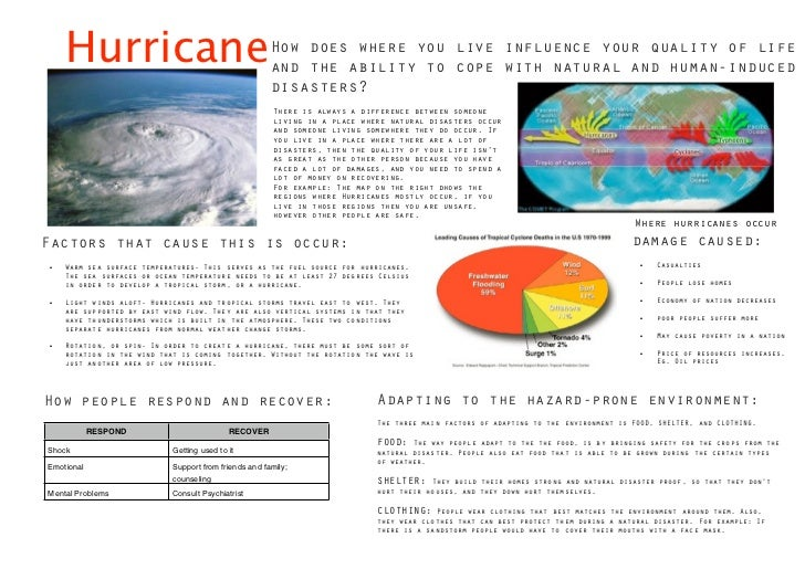 Causes Of Natural Disaster Essay Th Hour Essay Causes Of Natural Disaster Essay