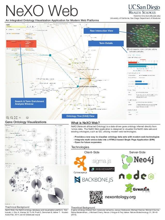 NeXO Web Poster for ISMB 2014 BioVis SIG