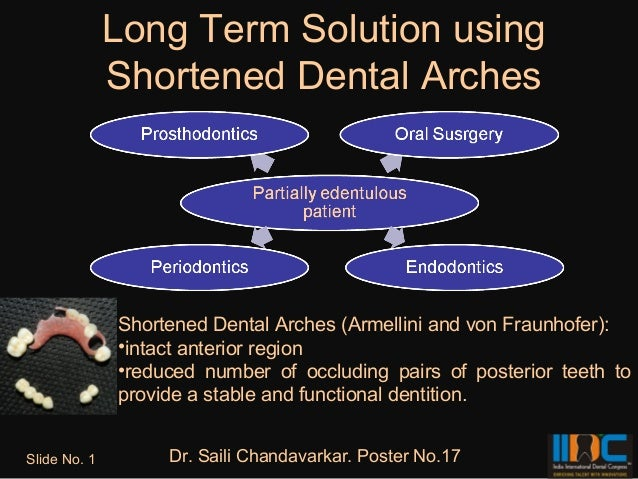 Long Term Solution using              Shortened Dental Arches              Shortened Dental Arches (Armellini and von Frau...