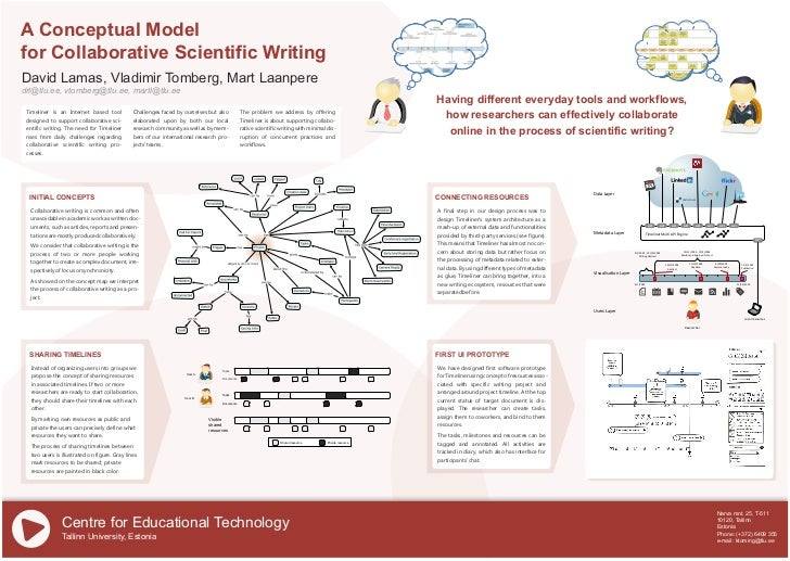 Timeliner poster on CSCW 2012 conference
