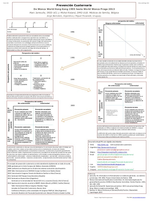 Poster # 336  Wonca world Prague 2013  Prevención Cuaternaria De Wonca World Hong Kong 1995 hasta World Wonca Praga 2013 M...