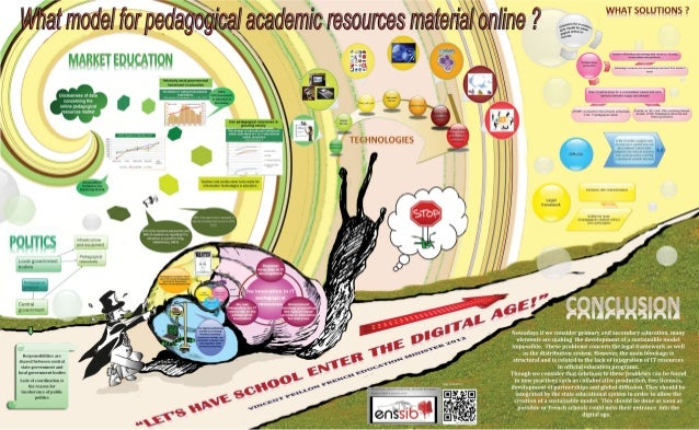 What model for pedagogic academic material online ?