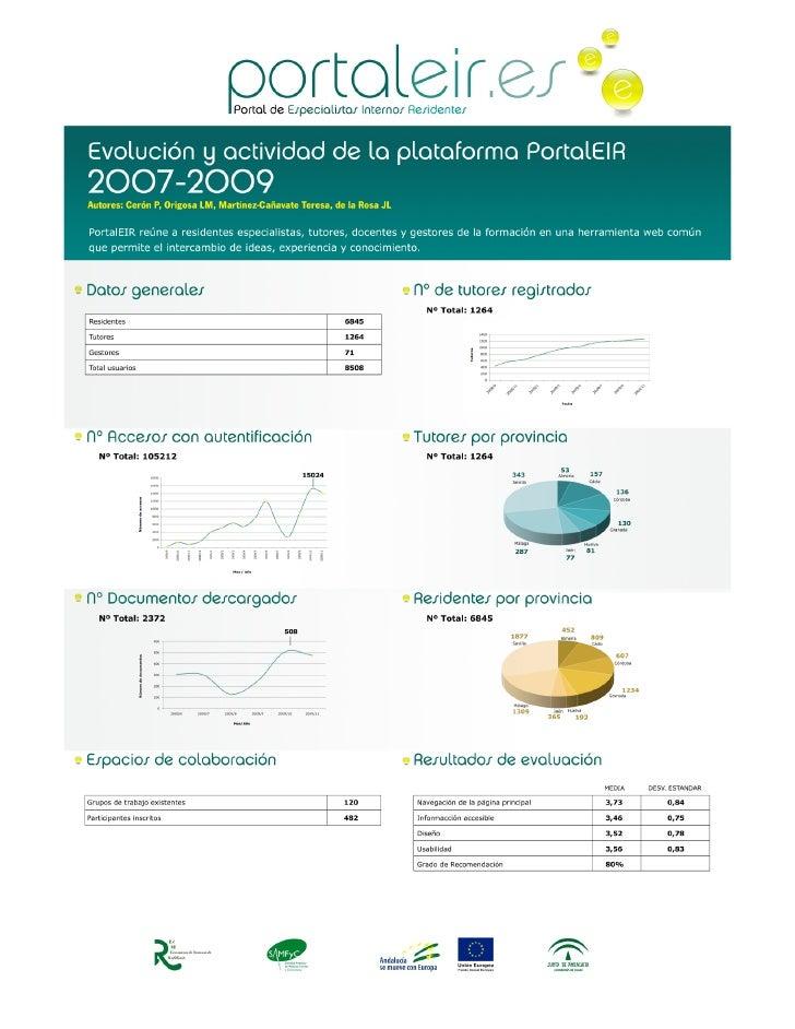 Evolución PortalEIR 2008-2009