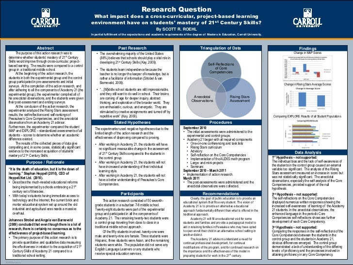medical case study poster presentation Case%study%report%rubric% % criterion( strong( average( weak% identificationofmain issues/problems% identifies%and%demonstrates%a% sophisticatedunderstanding.