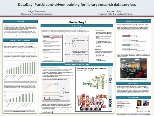 Poster RDAP13 DataDay: Participant-driven training for library research data services