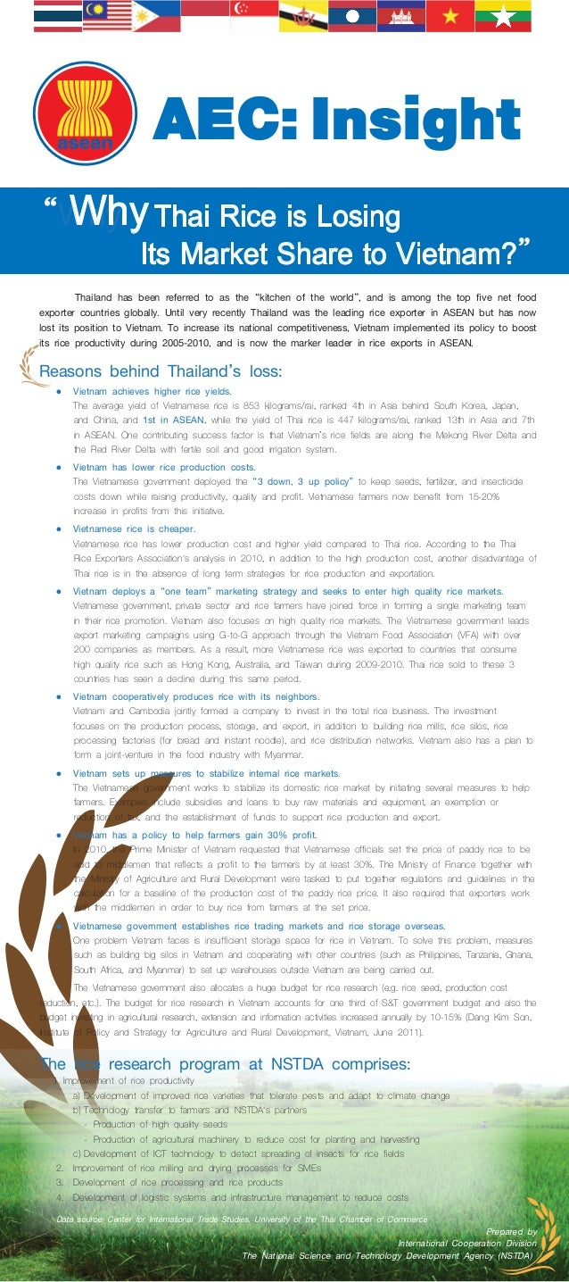 """AEC:Insight Thailand has been referred to as the """"kitchen of the world"""", and is among the top five net food exporter countr..."""