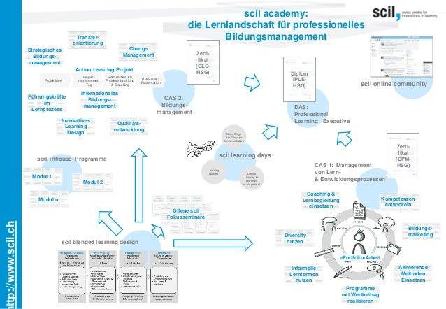 scil academy: die Lernlandschaft