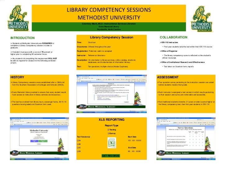 LIBRARY COMPETENCY SESSIONSMETHODIST UNIVERSITY<br /><br />Courtney Mack, MLS - Instructional Services Librarian<br />Dav...