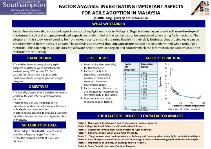 FACTOR ANALYSIS: INVESTIGATING IMPORTANT ASPECTS                                                  FOR AGILE ADOPTION IN MA...
