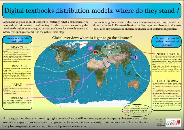 Digital textbooks distribution models: where do they stand ?
