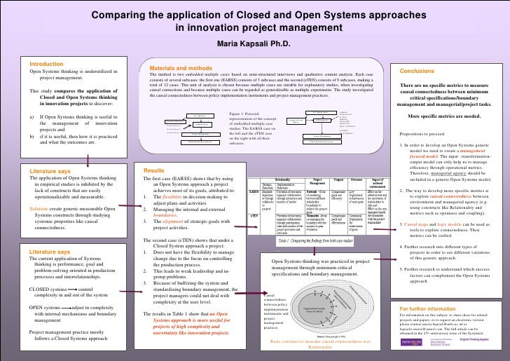 Comparing the application of Closed and Open Systems approaches                                                in innovati...