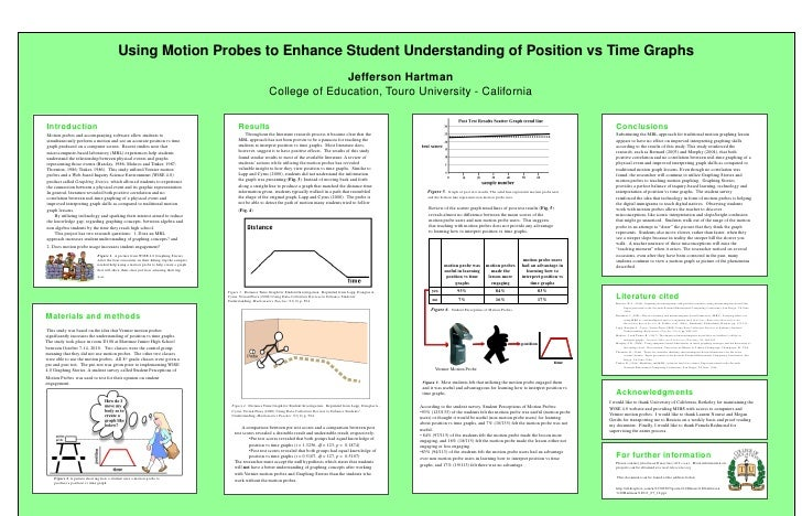 position<br />time<br />Using Motion Probes to Enhance Student Understanding of Position vs Time Graphs<br />Jefferson Har...