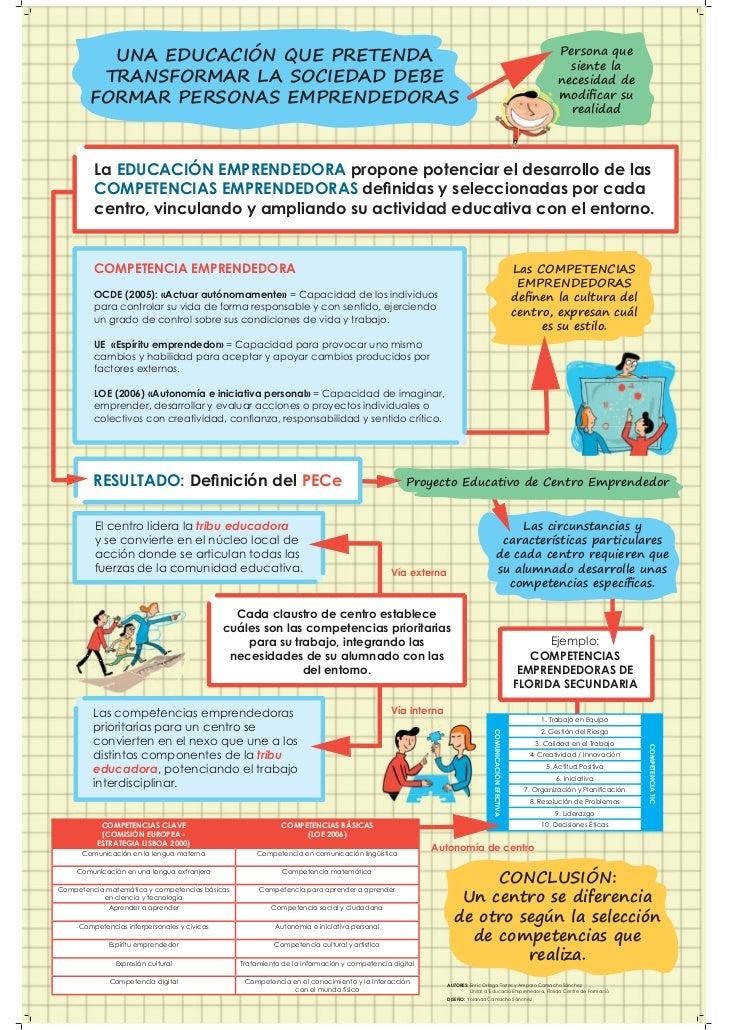 Poster unitat educacio emprenedora