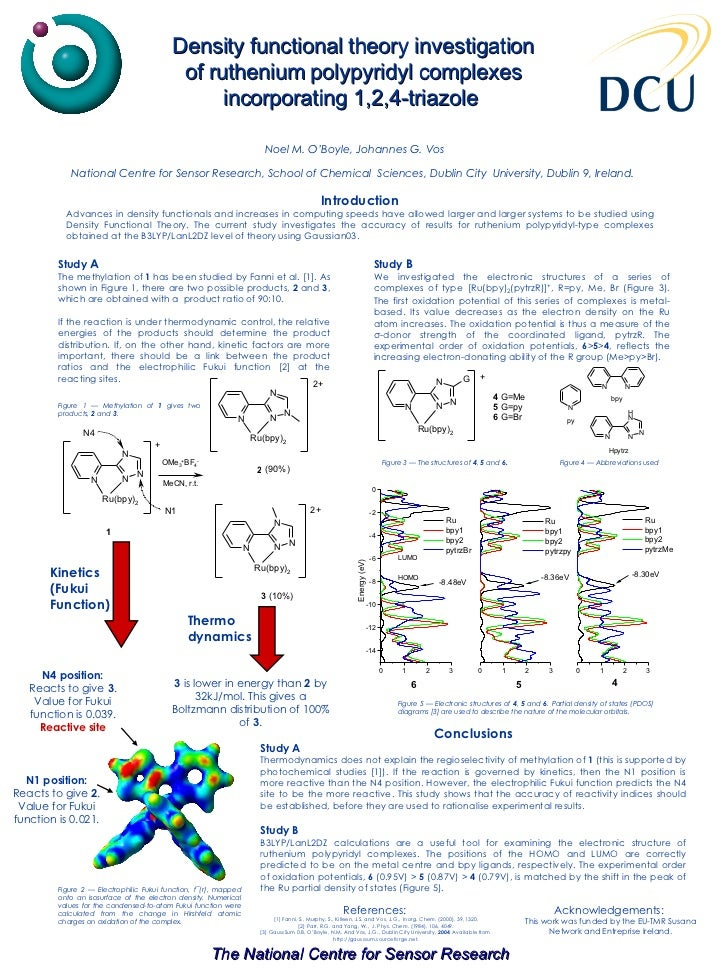 Density functional theory investigation of ruthenium polypyridyl complexes incorporating 1,2,4-triazole   Introduction Adv...
