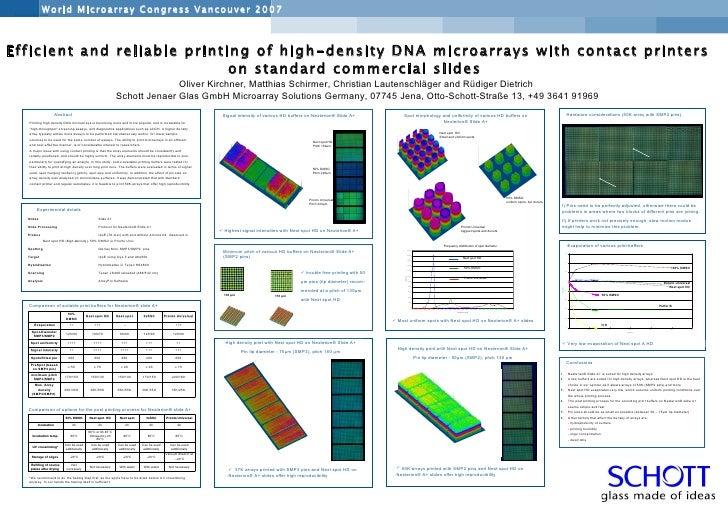 Experimental Details <ul><li>Conclusions </li></ul><ul><li>1.  Nexterion ®  Slide A+ is suited for high density arrays </l...