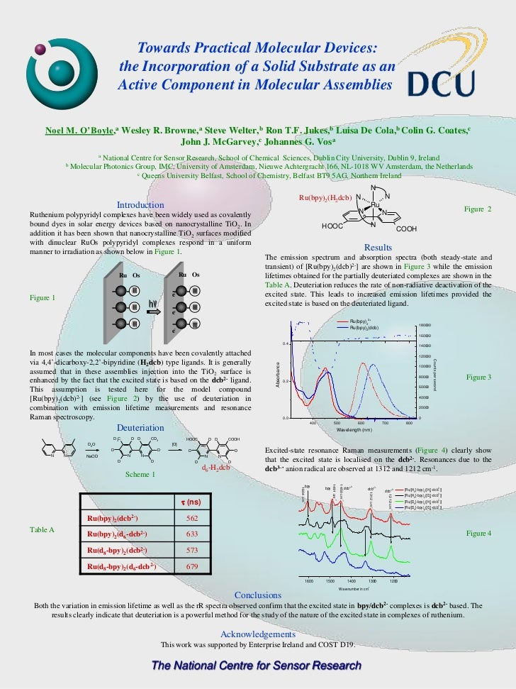 Towards Practical Molecular Devices:                               the Incorporation of a Solid Substrate as an           ...