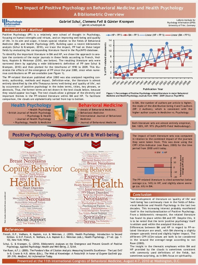 Schui, G., Fell, C. & Krampen, G. (2010, August). The Impact of Positive Psychology on Behavioral Medicine and Health Psychology A Bibliometric Overview. (PDF) 11th International Congress of Behavioral Medicine, Washington, D.C.
