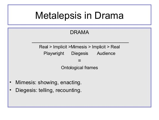 Metalepsis in Drama DRAMA _________________________________ Real > Implicit >Mimesis > Implicit > Real Playwright Diegesis...