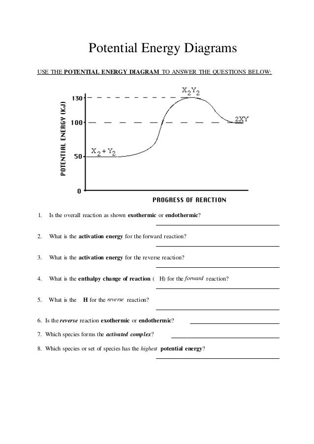 Potential Energy DiagramsUSE THE POTENTIAL ENERGY DIAGRAM TO ANSWER ...