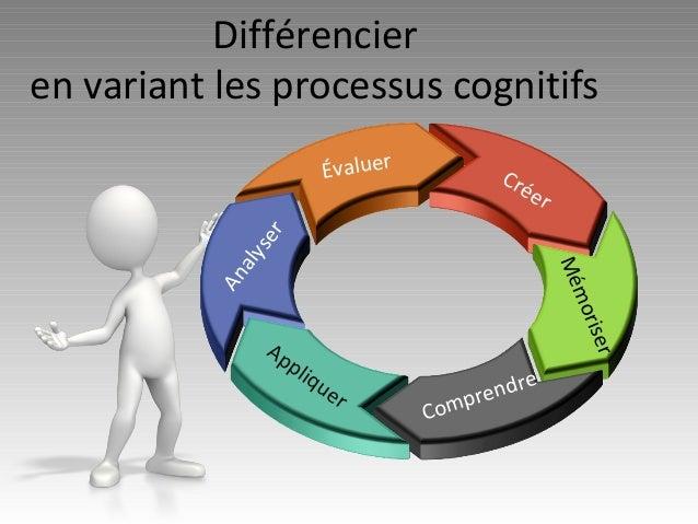 Différencieren variant les processus cognitifs                       Évaluer            Cré                               ...