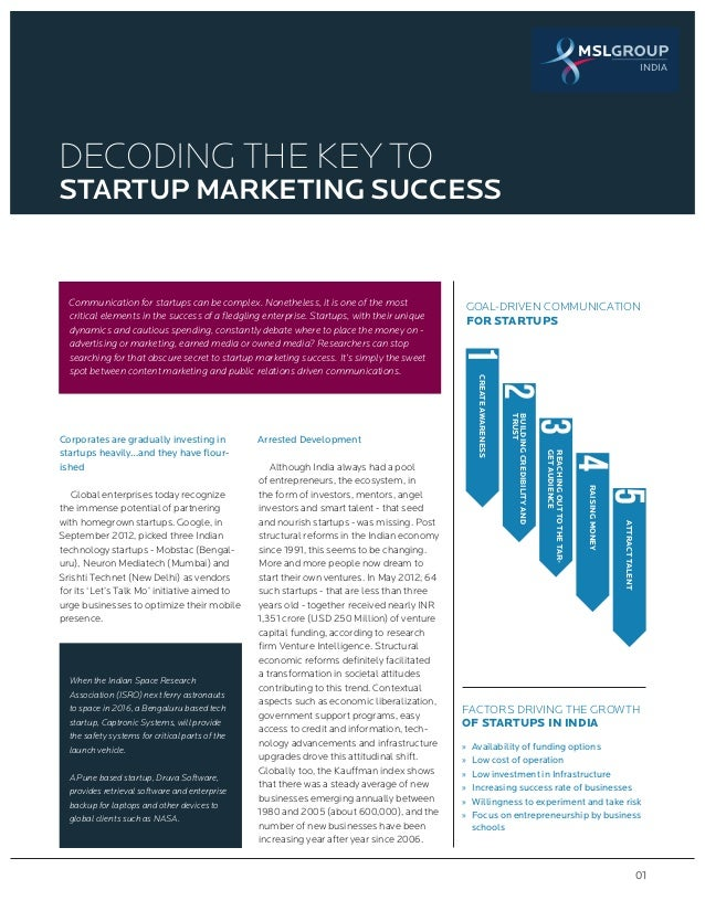 Decoding the Key to Startup Marketing Success                                                                             ...
