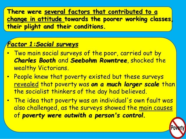 Good introduction for poverty essay