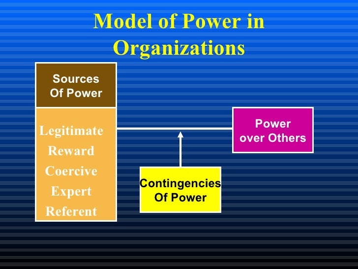 power in organisations