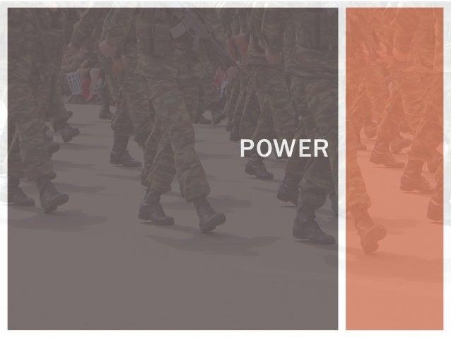 GEOG 381 Slides: Power