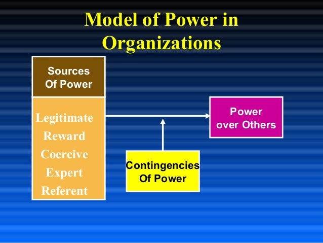 impact of power and politics in organisations essay Some of the areas that can play a key role in the organization are power, politics effect of power and politics in an organization essay by effect of power.