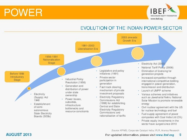 indian power sector scenario an analysis Power loom workers and urban poor though the availability of statistical information on intensity and accuracy vary indian informal sector: an analysis.