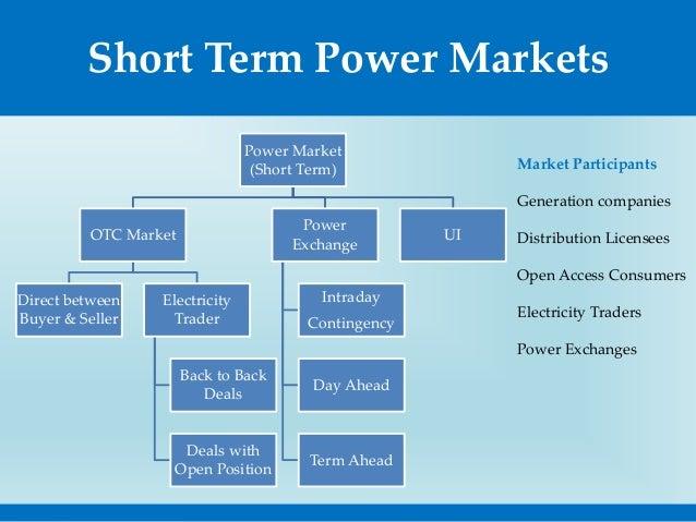 power trading in india Recent trends in power trading & power market development rakesh kumar ptc india ltd power summit 2008, kathmandu 24 september 2008 indian power sector : key.