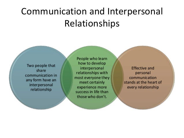 "interpersonal communication thesis statement Interpersonal communication is a soft skill that encompasses how well an individual communicates with others this skill set, also referred to as ""people skills"" or ""social skills,"" is one of the most important for success in the workplace."