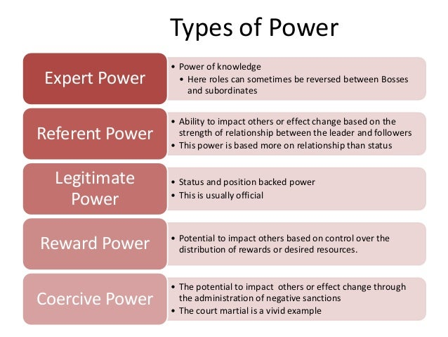 relationship between power and influence Power depends on the relationship and the success of using power will  power  is the potential or capacity of a person or group to influence.