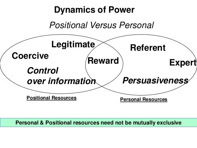 """power of superordinate subordinate relationship Super-ordinate to sub-ordinate relationships are everywhere  can see how  personality in super-ordinate and subordinate relationships has an  if """"soft arts""""  were taught like some """"hard arts"""" where the emphasis was placed more on  power,."""