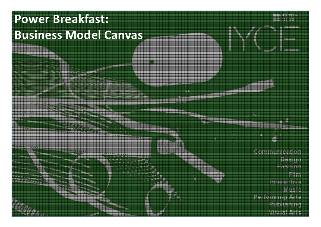 Power breakfast business model canvas