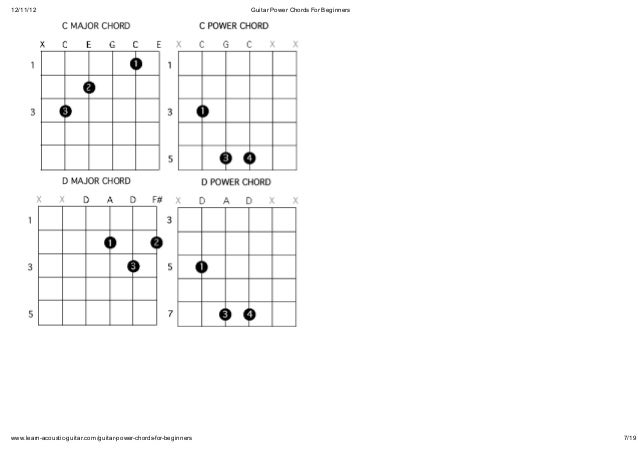 Guitar guitar tablature explained : Guitar : reggae guitar tabs Reggae Guitar Tabs plus Reggae Guitar ...