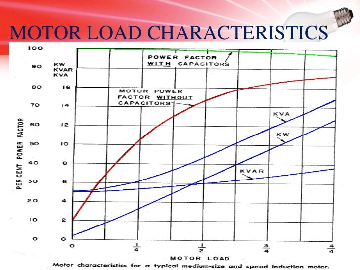 Capacitors moreover 9v Battery Status Indicator Circuit besides Why Or Why Not Increase Engine Efficiency By Running The Car Fuel Lean Using further CapacitanceMeter in addition Titration curve. on low voltage curve